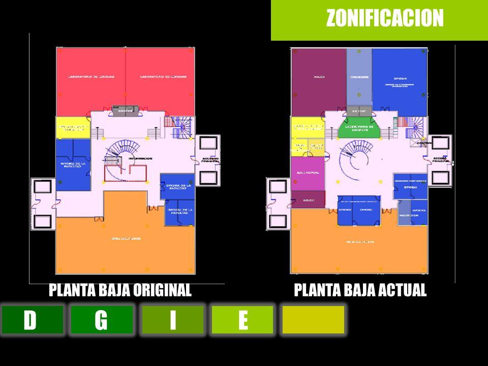 ZONIFICACION PLANTA BAJA ORIGINAL PLANTA BAJA ACTUAL D G I E