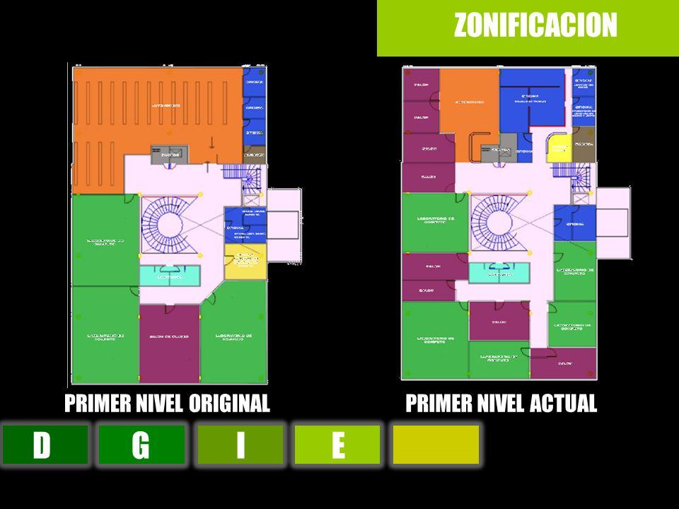 ZONIFICACION PRIMER NIVEL ORIGINAL PRIMER NIVEL ACTUAL D G I E