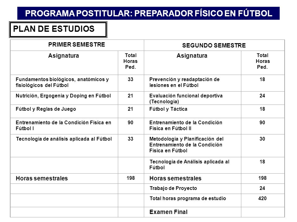 PROGRAMA POSTITULAR: PREPARADOR FÍSICO EN FÚTBOL