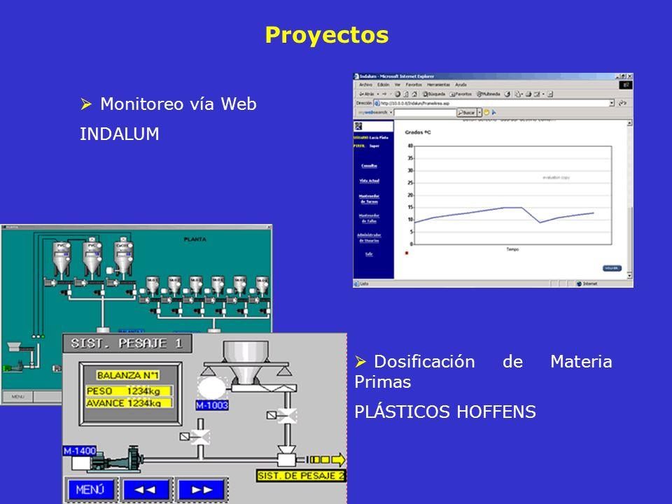 Proyectos Monitoreo vía Web INDALUM Dosificación de Materia Primas