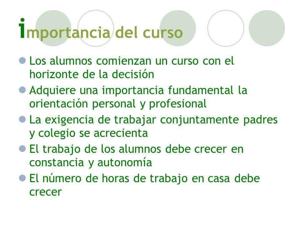 importancia del curso Los alumnos comienzan un curso con el horizonte de la decisión.