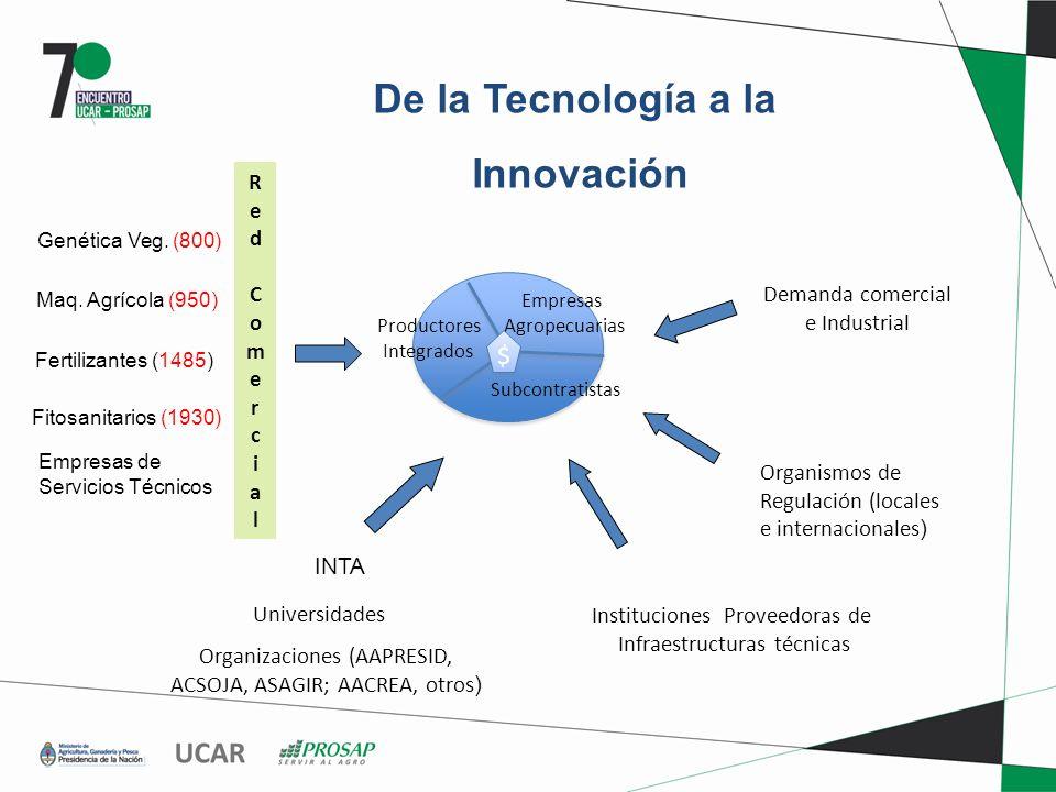 De la Tecnología a la Innovación