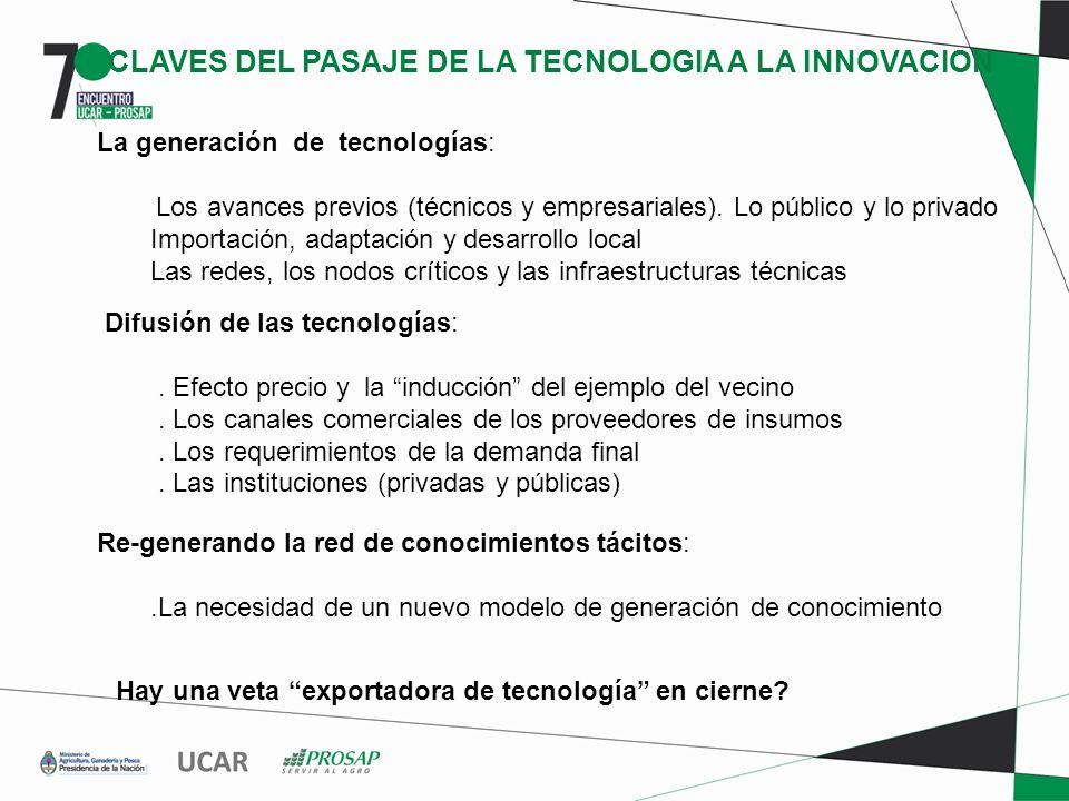 CLAVES DEL PASAJE DE LA TECNOLOGIA A LA INNOVACION