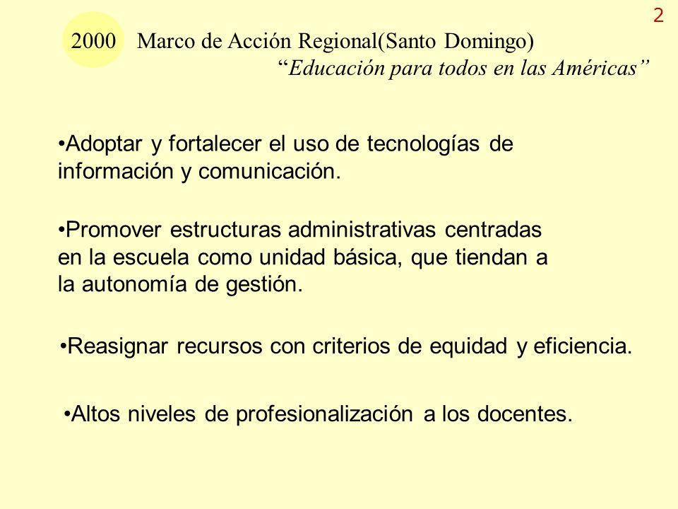 Marco de Acción Regional(Santo Domingo)
