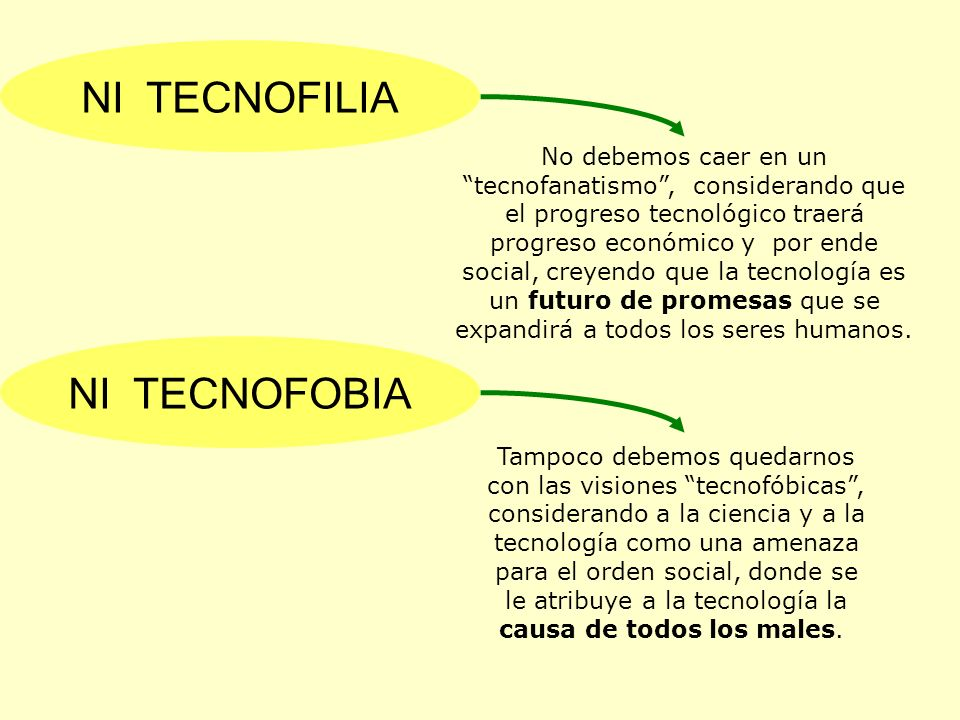 NI TECNOFILIA NI TECNOFOBIA