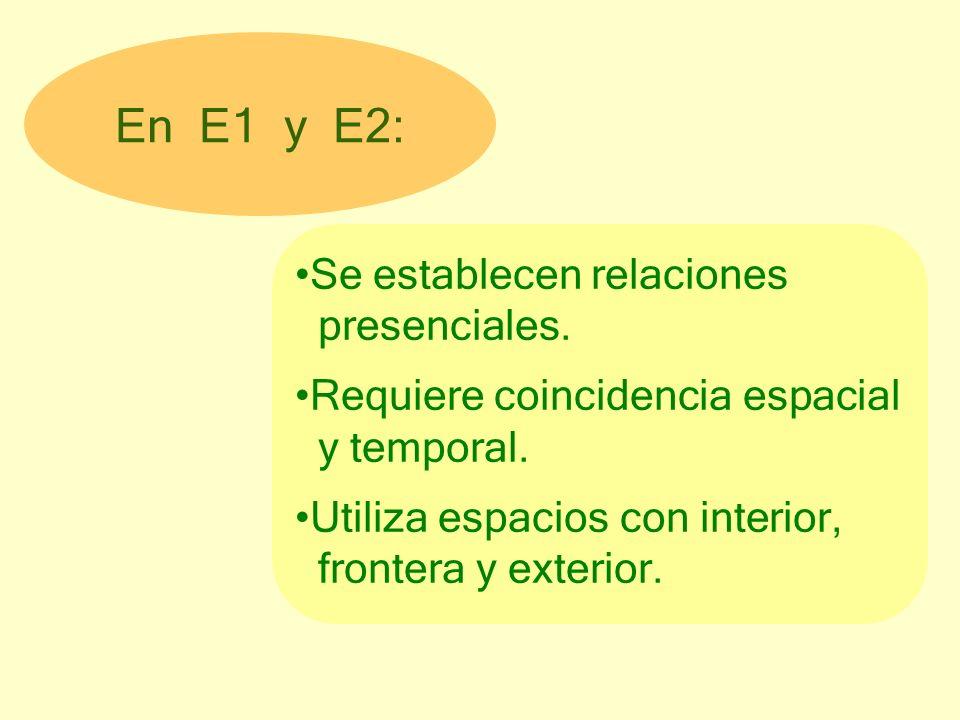 En E1 y E2: Se establecen relaciones presenciales.