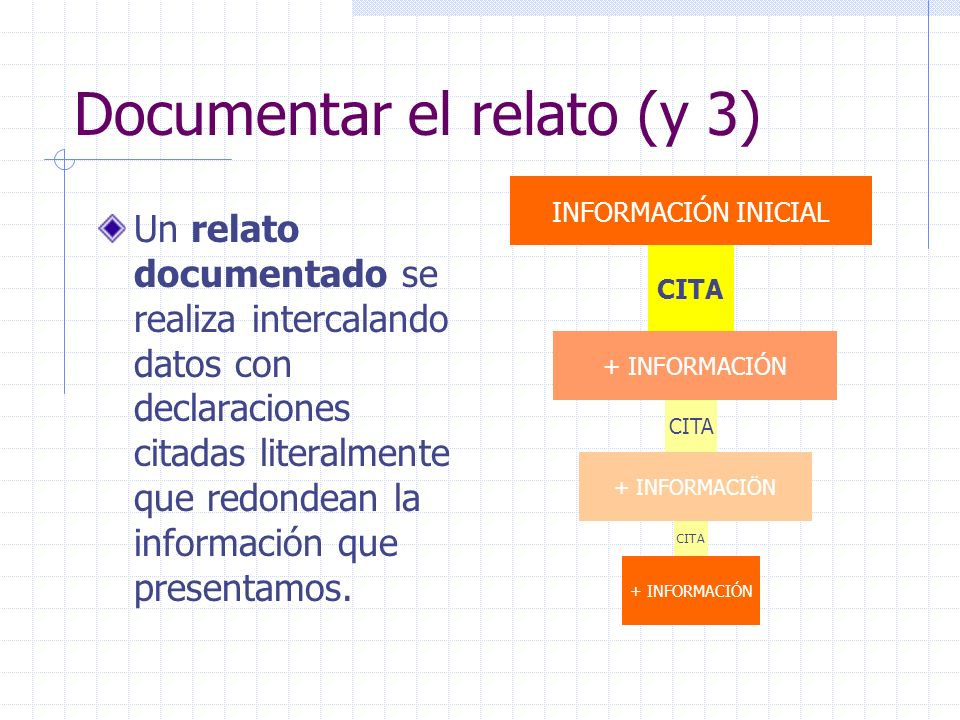 Documentar el relato (y 3)