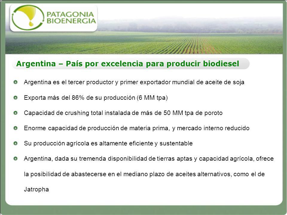 Argentina – País por excelencia para producir biodiesel