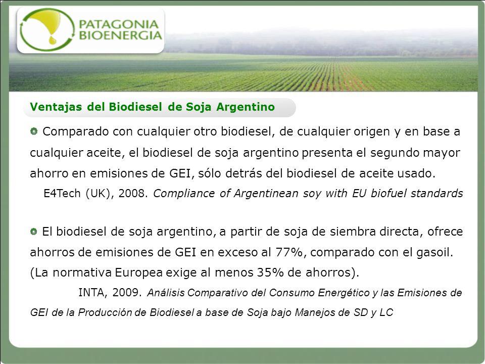 Ventajas del Biodiesel de Soja Argentino