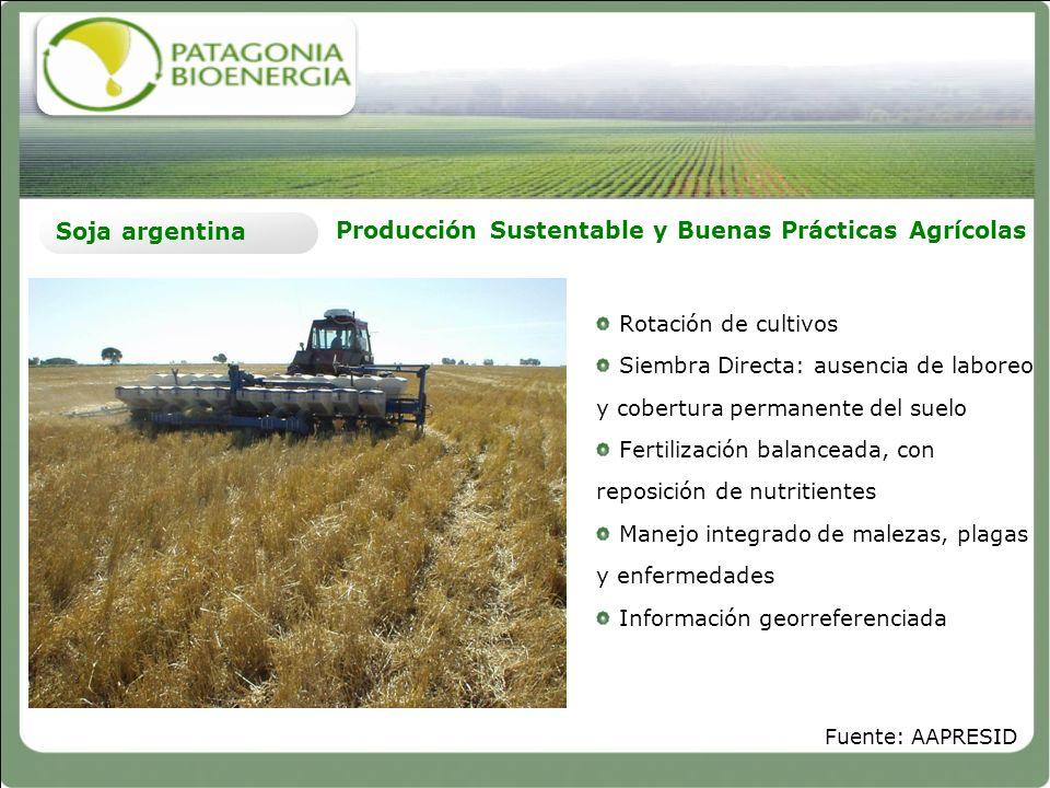 Producción Sustentable y Buenas Prácticas Agrícolas