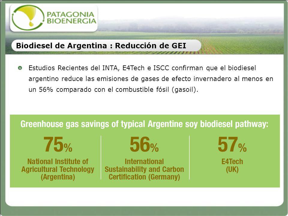 Biodiesel de Argentina : Reducción de GEI