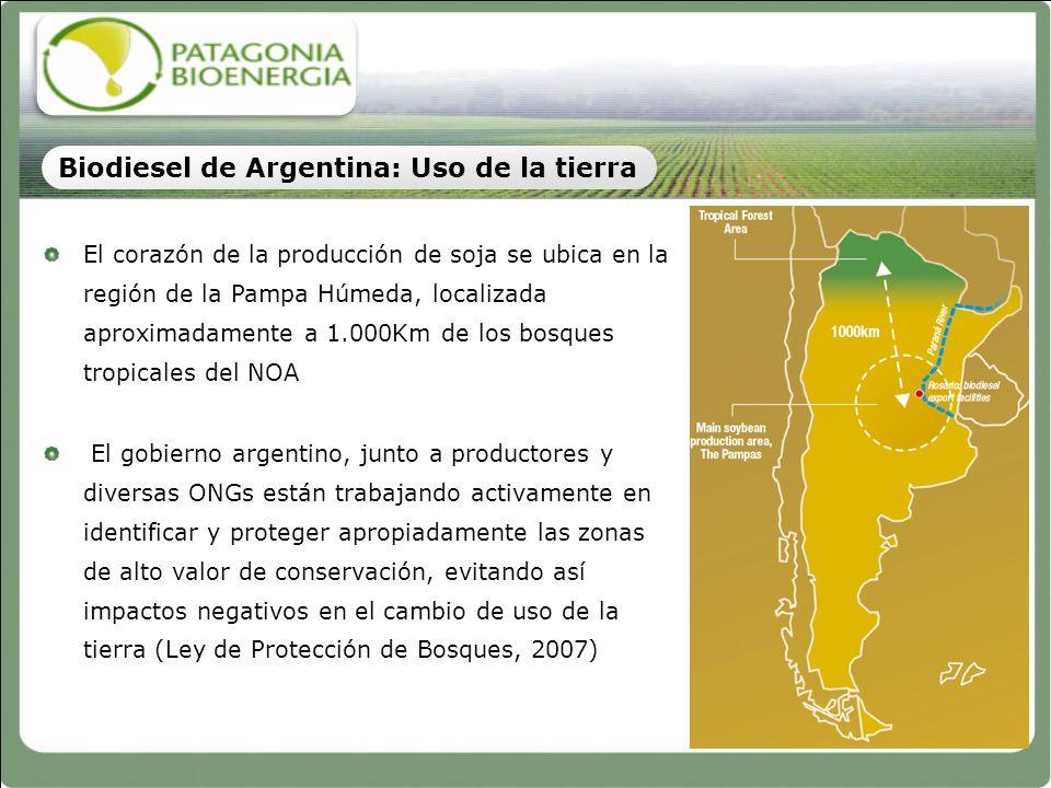 Biodiesel de Argentina: Uso de la tierra