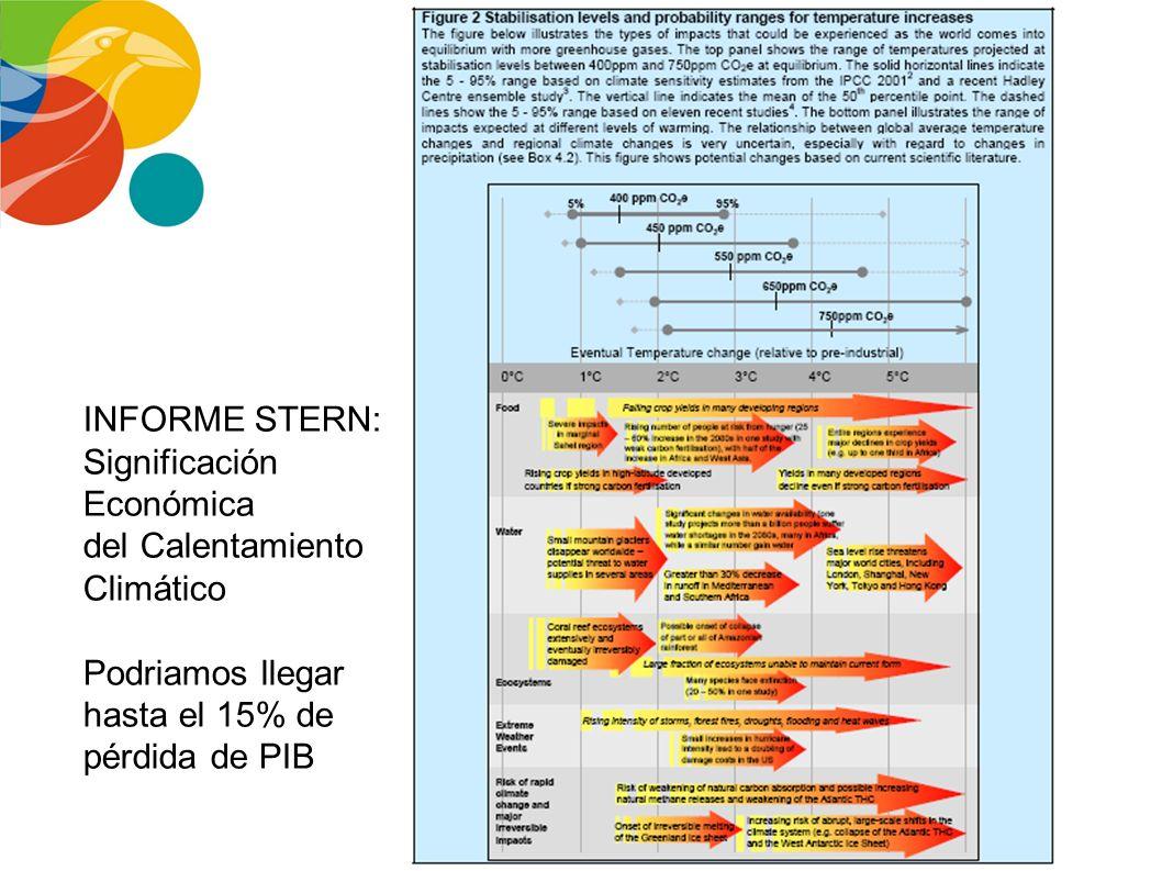 INFORME STERN: Significación Económica. del Calentamiento Climático.