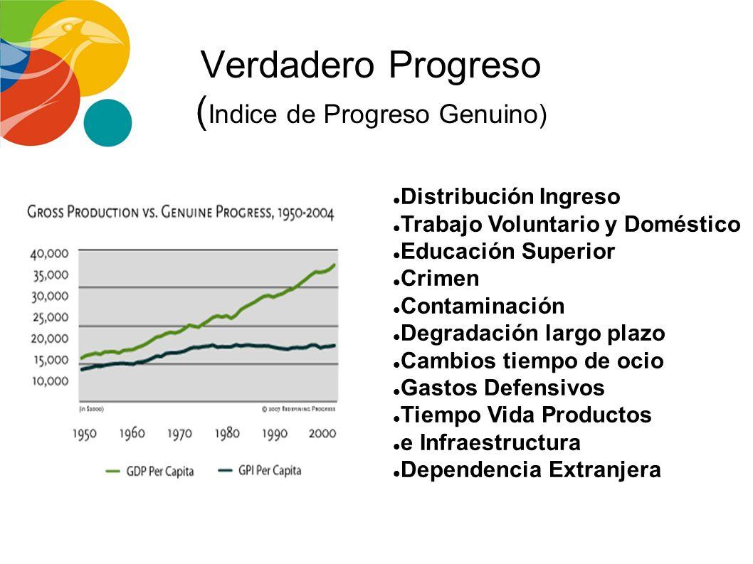 Verdadero Progreso (Indice de Progreso Genuino)
