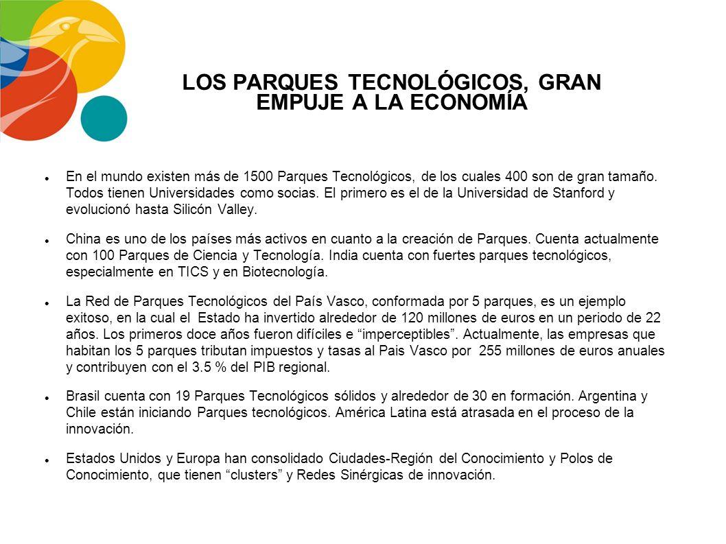 LOS PARQUES TECNOLÓGICOS, GRAN EMPUJE A LA ECONOMÍA