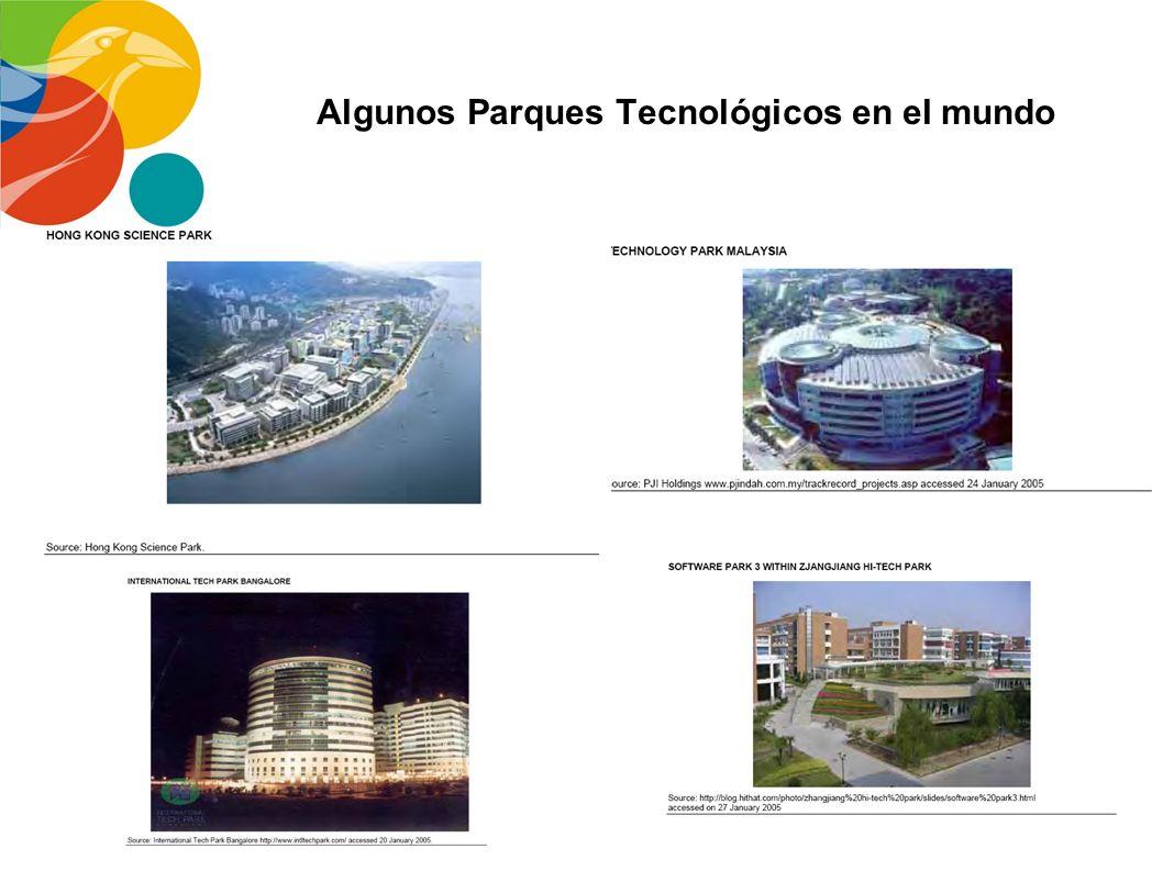 Algunos Parques Tecnológicos en el mundo