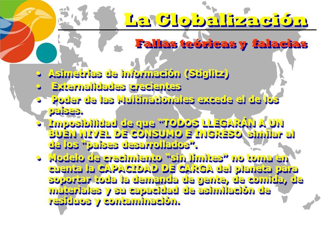 La Globalización Fallas teóricas y falacias