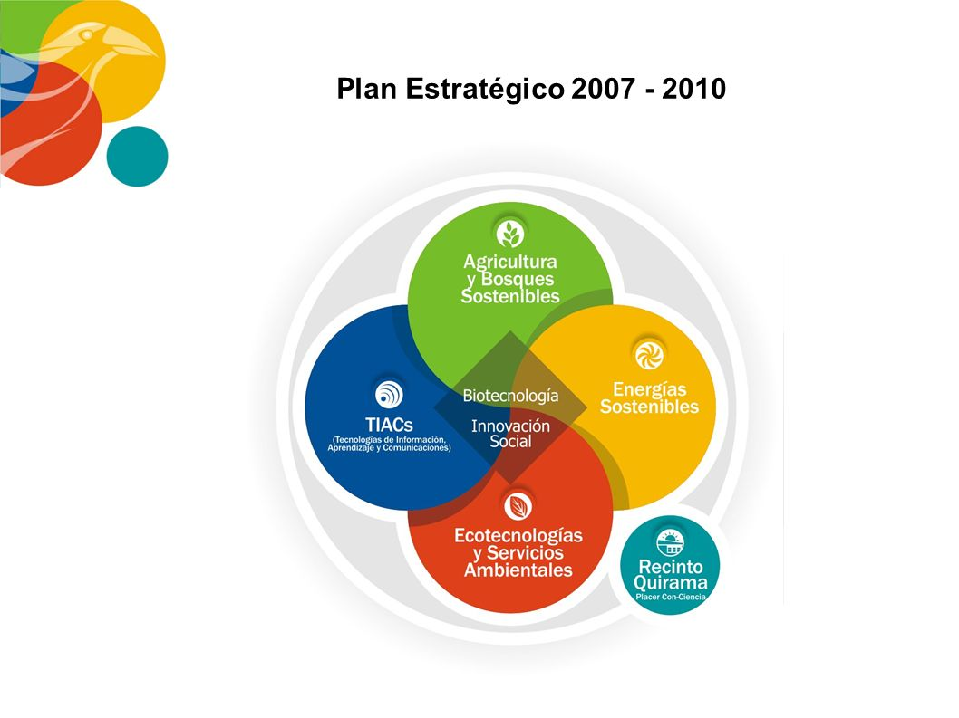 Plan Estratégico 2007 - 2010