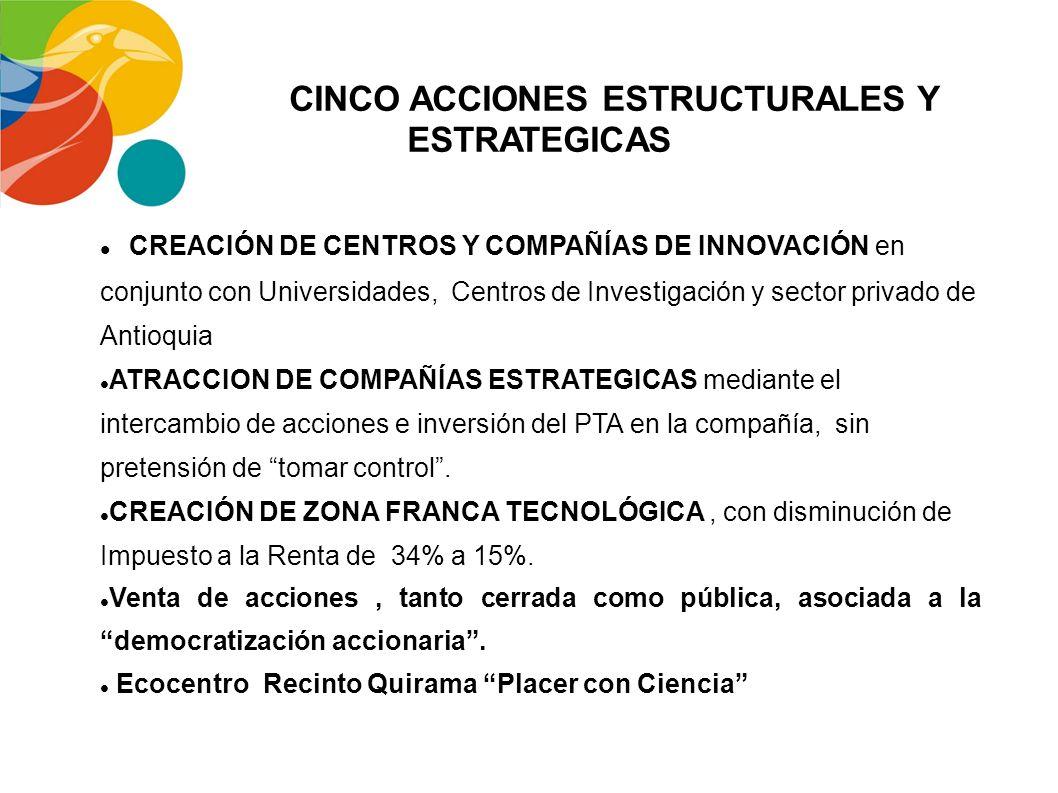 CINCO ACCIONES ESTRUCTURALES Y ESTRATEGICAS