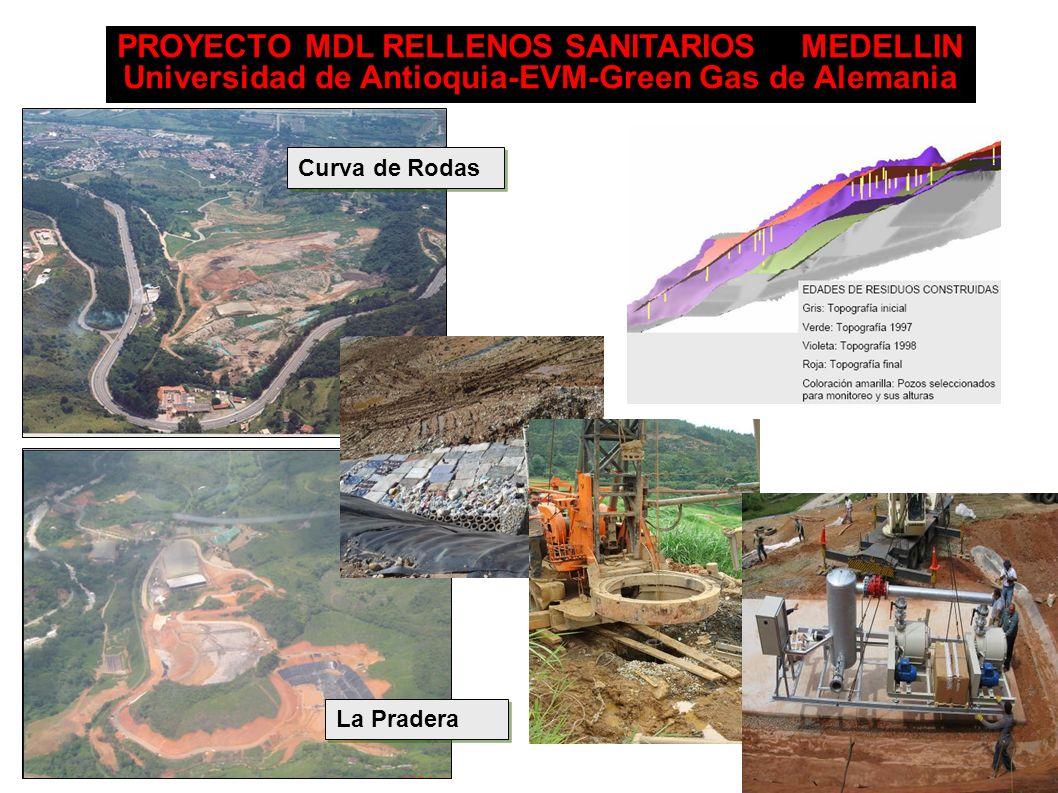 PROYECTO MDL RELLENOS SANITARIOS MEDELLIN