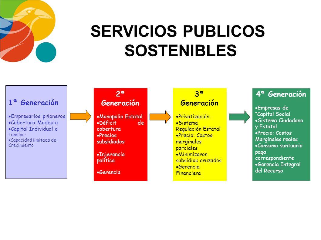 SERVICIOS PUBLICOS SOSTENIBLES