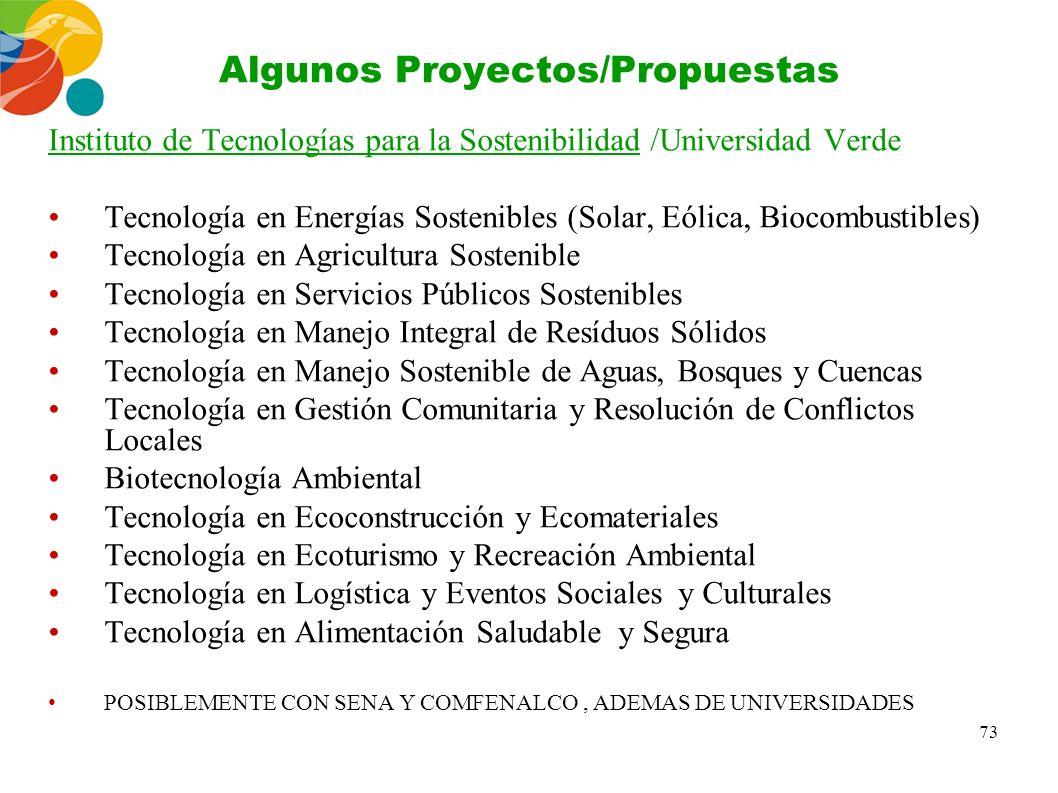 Algunos Proyectos/Propuestas