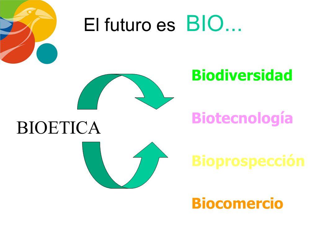 El futuro es BIO... BIOETICA Biodiversidad Biotecnología