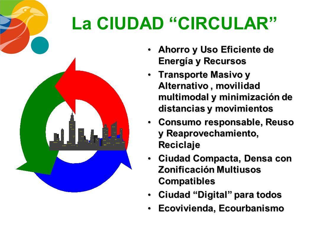 La CIUDAD CIRCULAR Ahorro y Uso Eficiente de Energía y Recursos