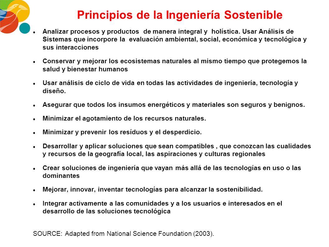 Principios de la Ingeniería Sostenible