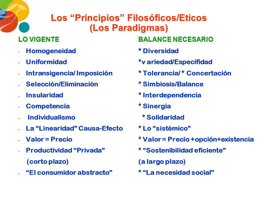 Los Principios Filosóficos/Eticos (Los Paradigmas)