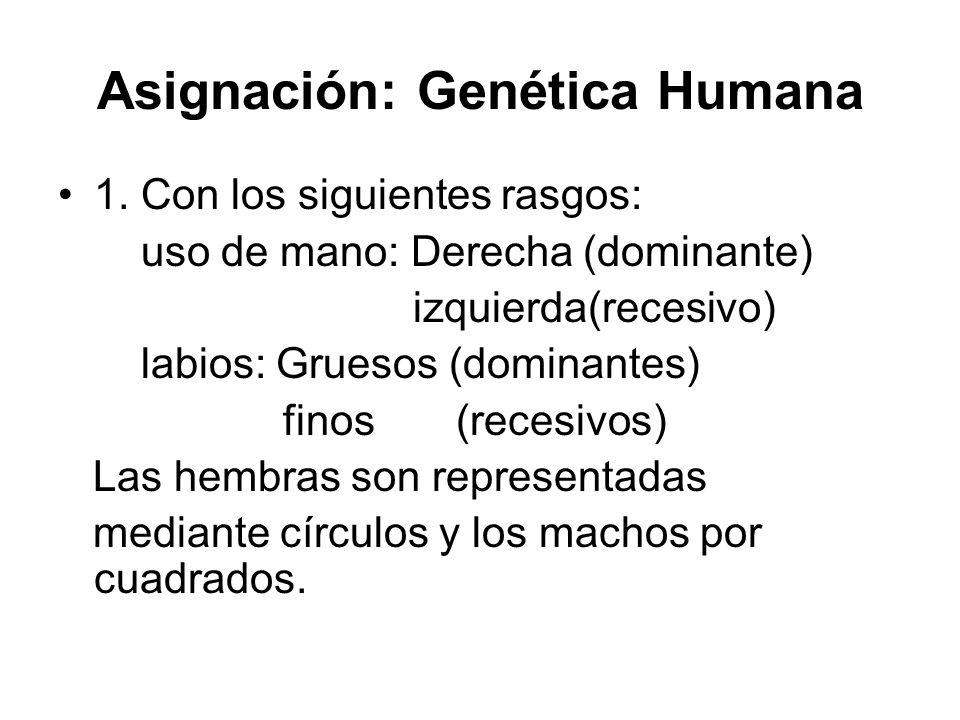 Asignación: Genética Humana