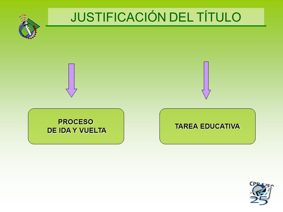 JUSTIFICACIÓN DEL TÍTULO