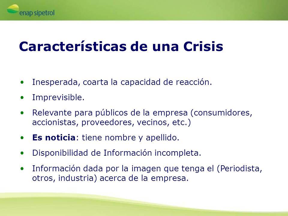 Características de una Crisis