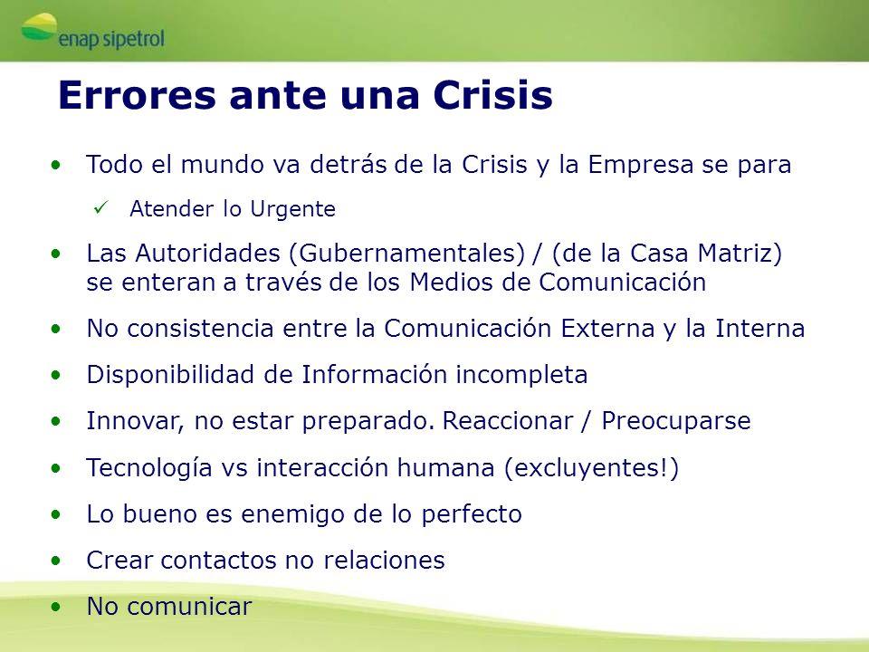 Errores ante una Crisis