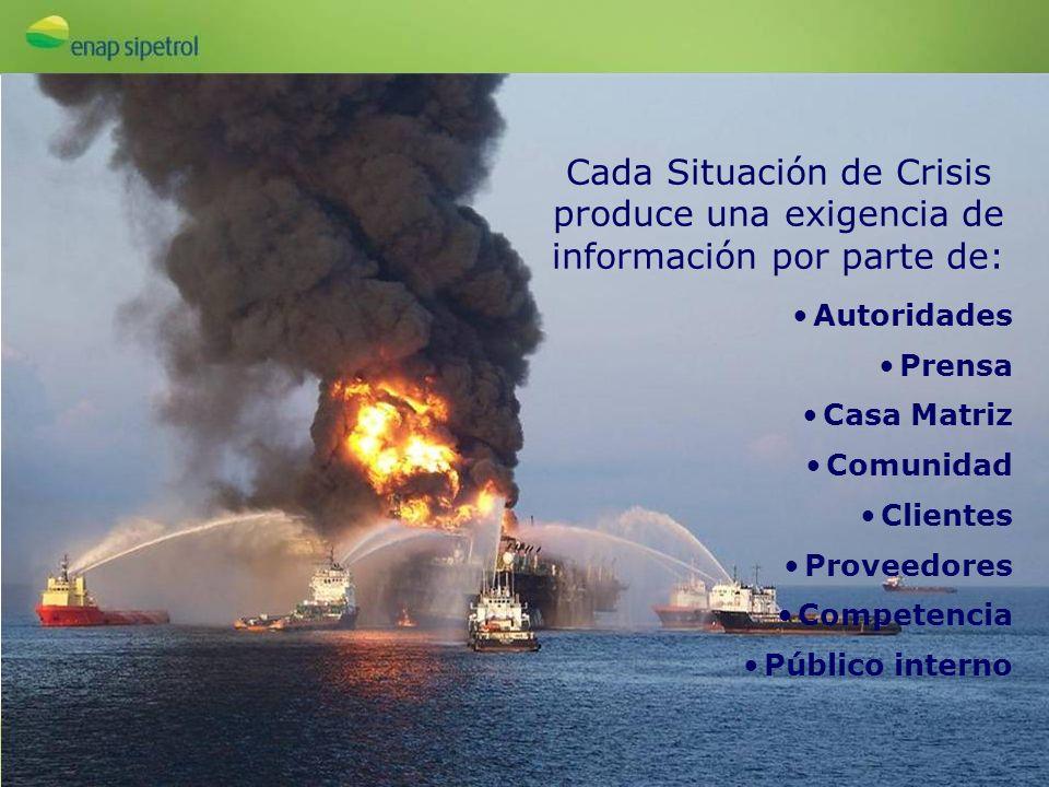 Cada Situación de Crisis produce una exigencia de información por parte de: