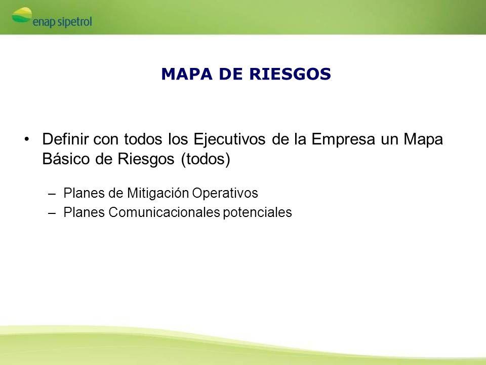 MAPA DE RIESGOS Definir con todos los Ejecutivos de la Empresa un Mapa Básico de Riesgos (todos) Planes de Mitigación Operativos.