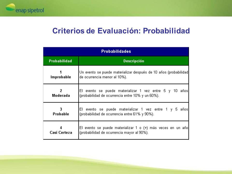 Criterios de Evaluación: Probabilidad