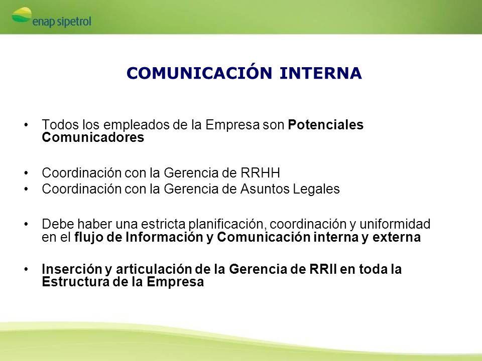 COMUNICACIÓN INTERNA Todos los empleados de la Empresa son Potenciales Comunicadores. Coordinación con la Gerencia de RRHH.