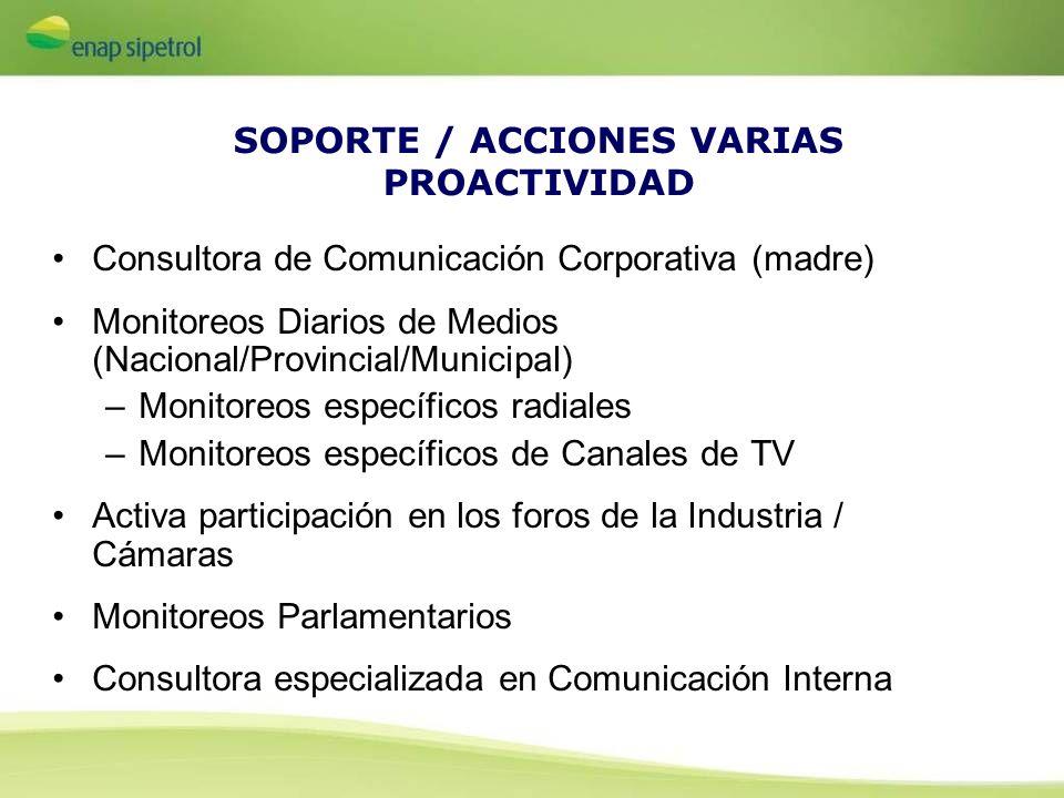 SOPORTE / ACCIONES VARIAS PROACTIVIDAD
