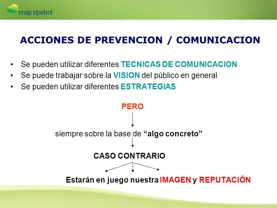 ACCIONES DE PREVENCION / COMUNICACION