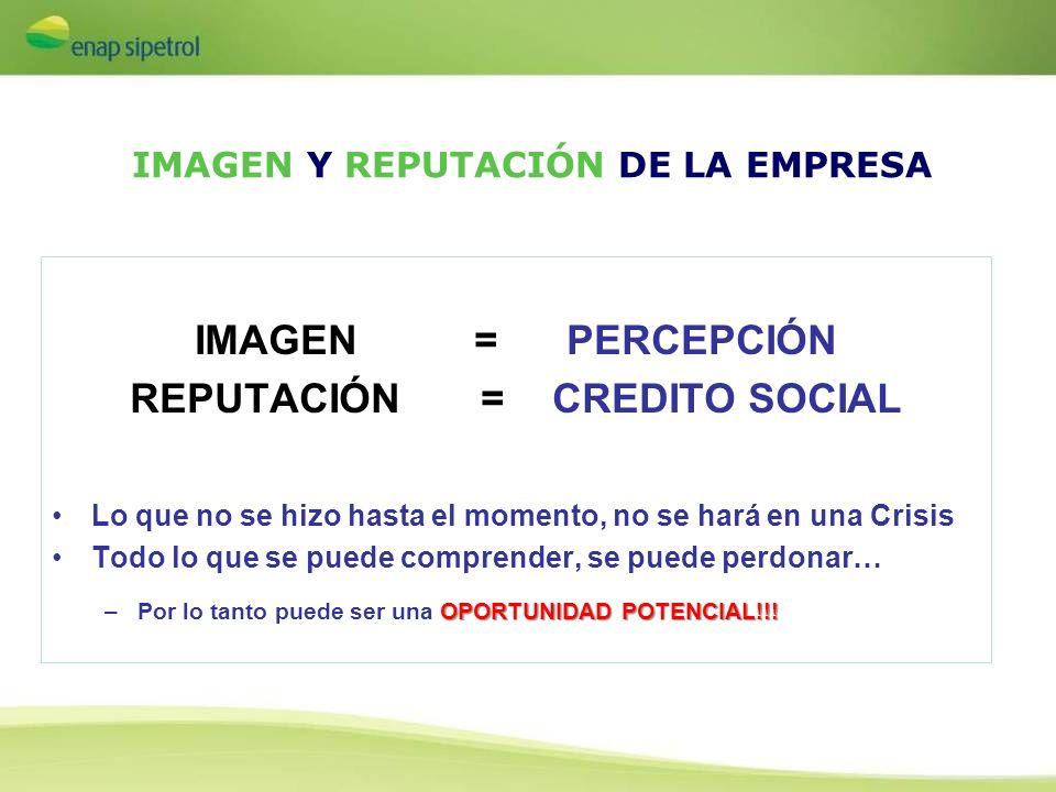 IMAGEN Y REPUTACIÓN DE LA EMPRESA