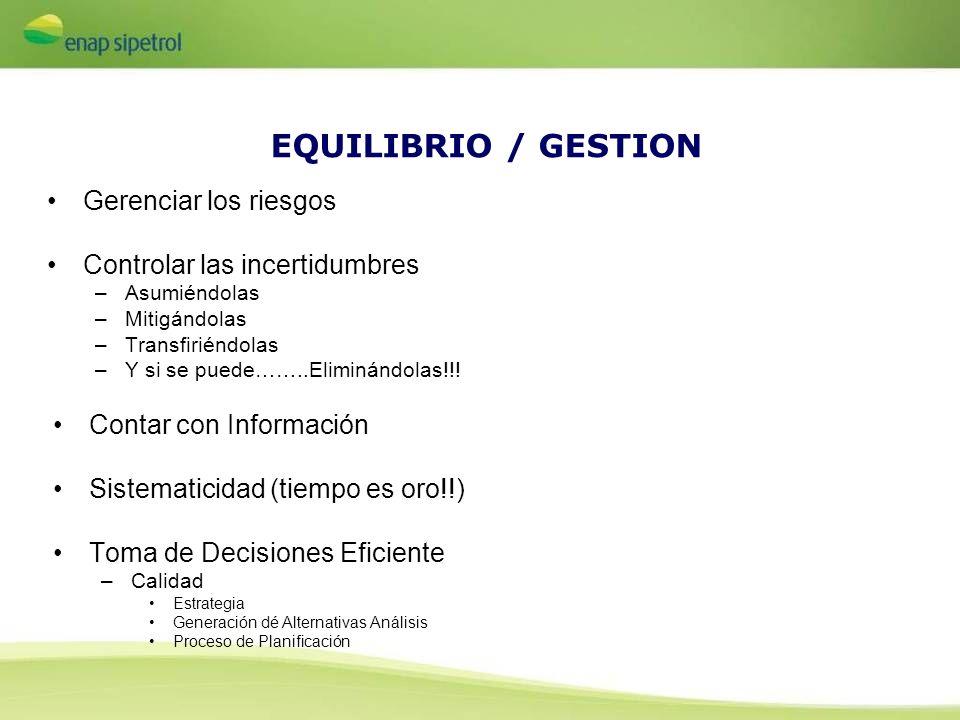 EQUILIBRIO / GESTION Gerenciar los riesgos