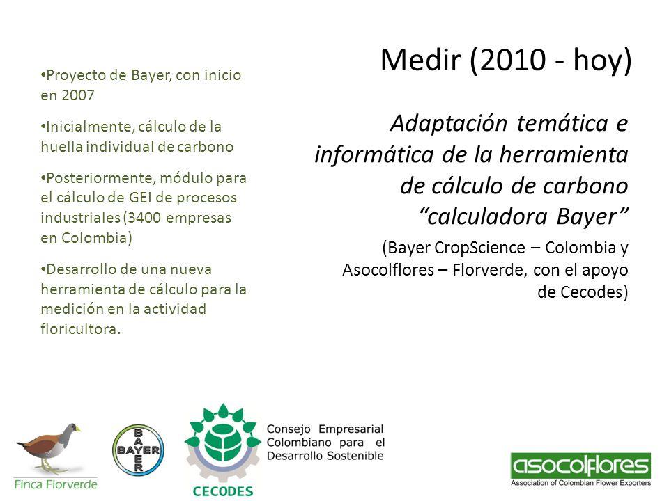 Medir (2010 - hoy) Proyecto de Bayer, con inicio en 2007. Inicialmente, cálculo de la huella individual de carbono.
