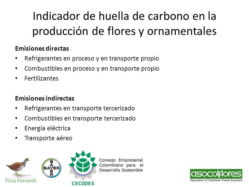 Indicador de huella de carbono en la producción de flores y ornamentales