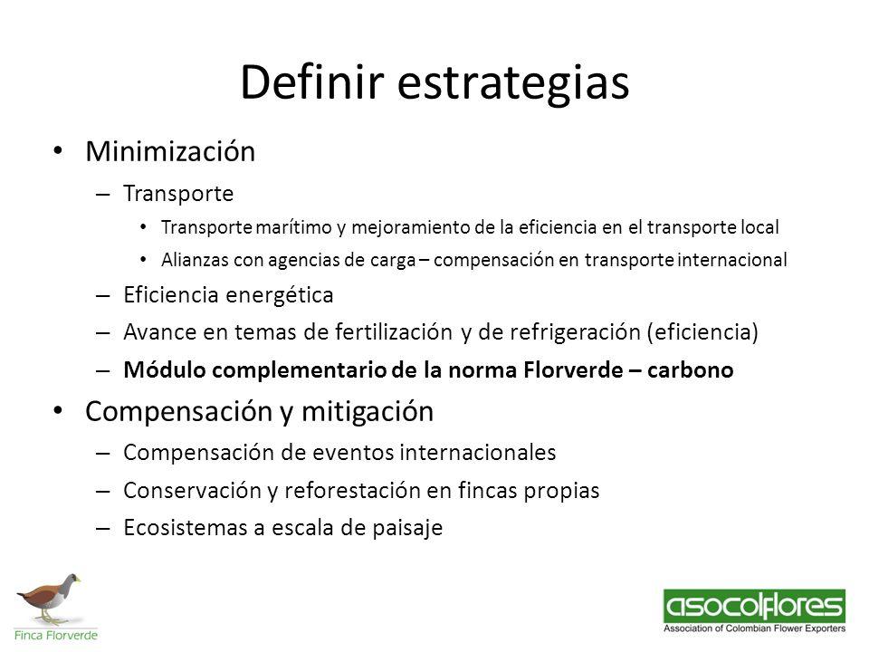 Definir estrategias Minimización Compensación y mitigación Transporte