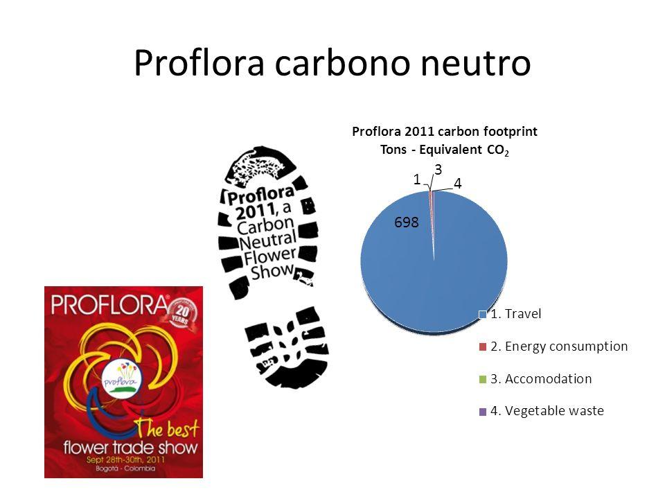 Proflora carbono neutro