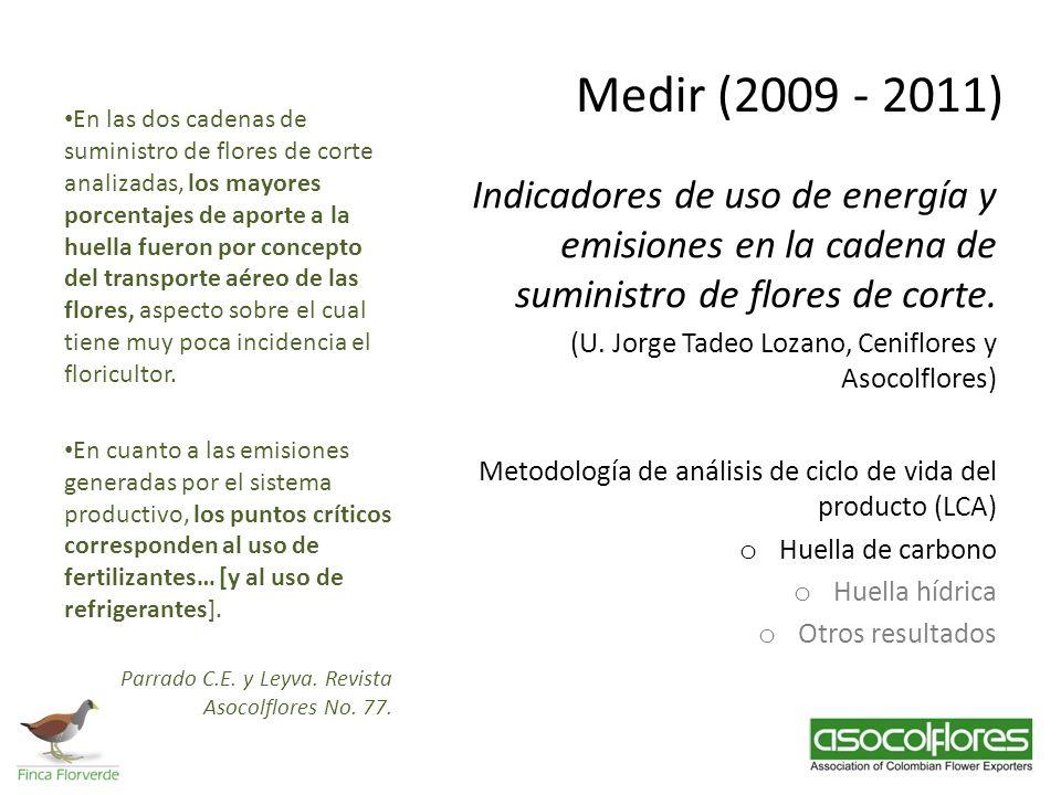 Medir (2009 - 2011)