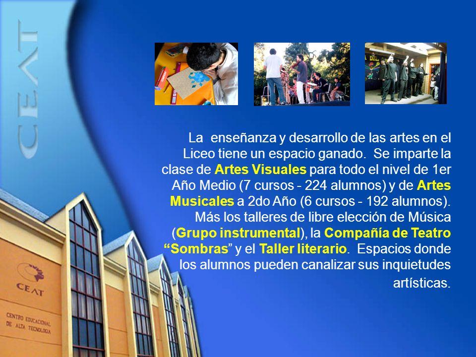 La enseñanza y desarrollo de las artes en el Liceo tiene un espacio ganado.