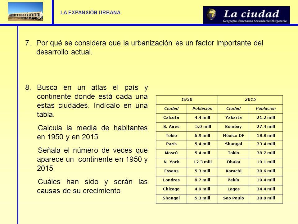 Calcula la media de habitantes en 1950 y en 2015