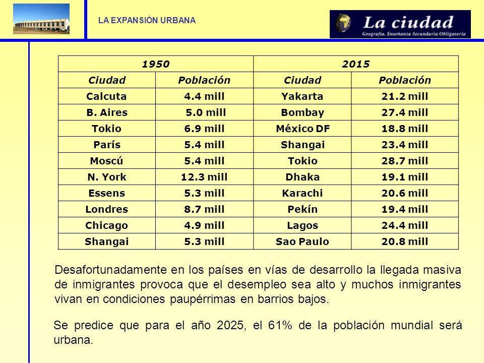 LA EXPANSIÓN URBANA 1950. 2015. Ciudad. Población. Calcuta. 4.4 mill. Yakarta. 21.2 mill. B. Aires.